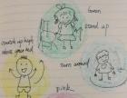 幼儿英语教育招外教