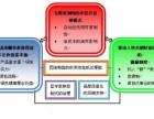 菏泽青岛济南潍坊聊城直销软件开发有实力公司