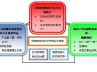 重庆成都直销软件开发喜洋洋直销系统定制
