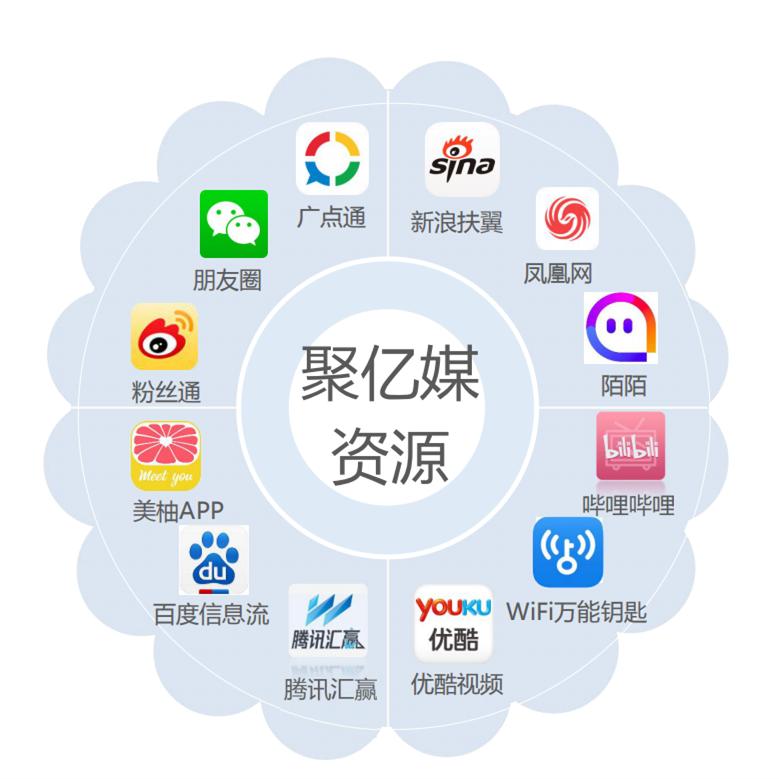 图 网广告河北招代理联系电话 武汉网站建设推广