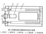 安仕達MD-2煤鉆屑解析儀