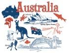 如何办理澳大利亚移民?