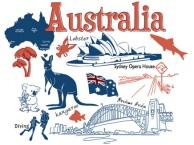 如何办理澳大利亚移民