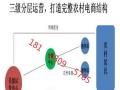 【熊猫县运】农村电商熊猫县运加盟全国招收区域合伙人