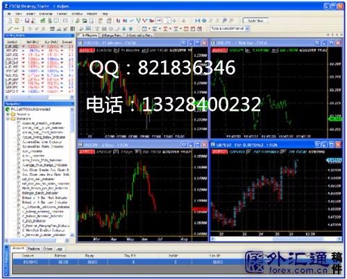 正版MT4软件出售MT4系统开发出租外汇交易平台