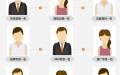 郑州网络营销外包 网站推广托管代运营公司就找 云图全网营销