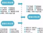 深圳 香港 海外公司注册、做账报税 审计报告