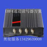 奥俊厂家专业提供超高频读写器,电子标签,超高频手持机,一体机