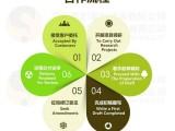 深圳中小企业防疫期间如何自救