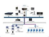 调度通信系统KT124在煤矿中的应用