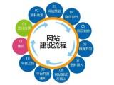 苏州网站建设网络推广