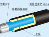 湖南孔网钢带聚乙烯复合管 价格,厂家,求购,什么品牌好
