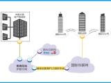 爬虫IP地址——专注于代理动态IP等领域