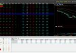 股票点买点卖系统 股票点买点卖软件