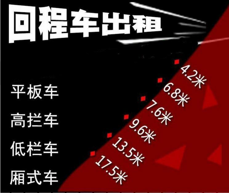广州回云浮的回程车调度