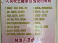 洛阳酵素浴排毒辟谷