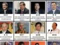 清华大学高级工商管理总裁实战研修班