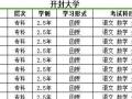 2016年洛阳市伊川县成人高考函授考试科目