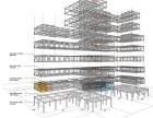 建筑设计专业国外大学院校都怎么上课及排行榜