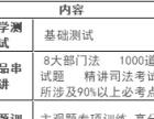 天星司考(厚大湖南分校)暑期精品A班盛大开课
