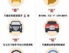 【0元购车险】加盟/加盟费用/项目详情