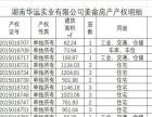 湖南华远实业有限公司湘潭房屋附属土地出售