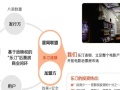 【乐汀私人银幕】加盟官网/加盟费用/项目详情