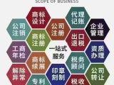 武汉-0元注册 商标办理免费提供地址