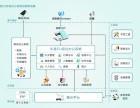 福建泉州手机app企业应用管理软件定制开发