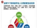北京精锐教育高中各年级数理化辅导口碑好!