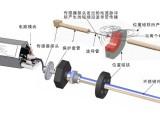 导叶位移传感器DTM11-750 磁致伸缩位移传感器批发