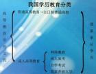 2018年春季中国石油大学大专 专升本招生报名中!