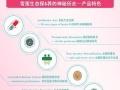 雪莲生态保养男女性私密护理大健康产业