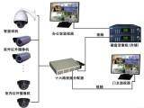 东莞洪梅安装网络监控系统