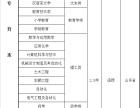 淄博专科学历本科学历,函授业余学习