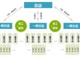源碼三級分銷app開發微商城三級分銷制度模式