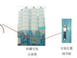 廊坊众创传感器应变式料位在线连续监测系统
