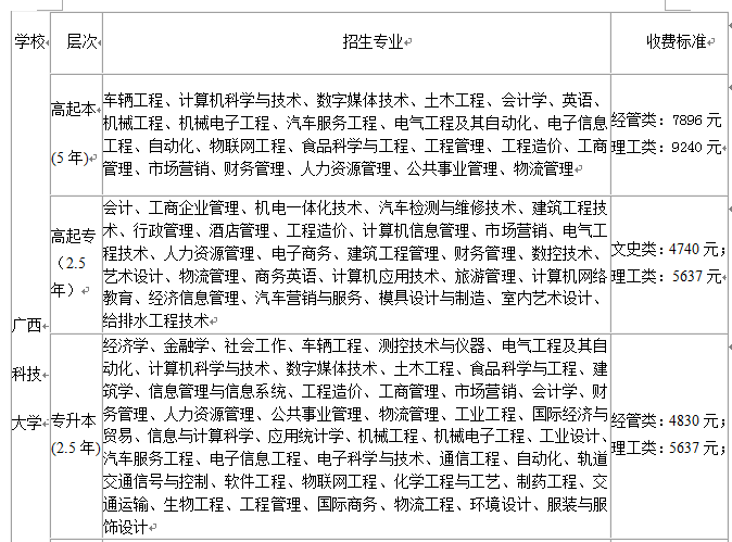 广西科技大学.png