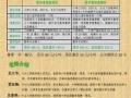 广州南沙具性价比的数学暑期班开始招生啦