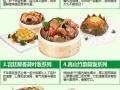中式快餐加盟 中餐加盟 蒸菜加盟 蒸美味加盟