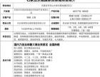 出售北京周边其他商业街卖场,石家庄市乐城