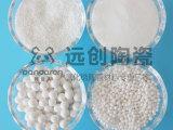 氧化锆珠密度,买氧化锆珠就找远创陶瓷氧化锆珠