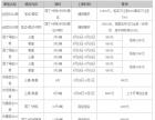 2017平顶山汝州招教笔试辅导课程