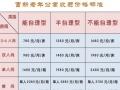 珲春市富新老年公寓招收老人