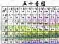 日语学习招募中日语零基础学习更轻松