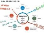 深圳宝安福永网络营销培训56