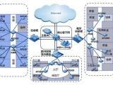 IT服务外包质量可靠|亿源数通移动无线AP服务更完善