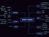 北京前端開發 JAVA等 IT編程培訓