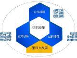 北京赛诺营销顾问有限公司,一家专业致力于满意度、快消检测服务