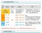 合肥日语0-N4随到随学/日语留学考试强化培训